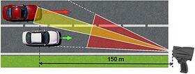 Измеритель скорости с видеофиксацией БИНАР_9